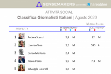 classifica giornalisti
